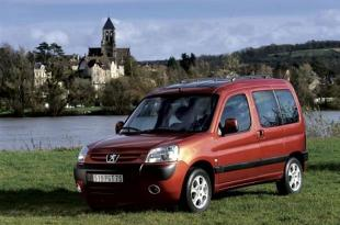 Peugeot Partner kontra VW Caddy Life